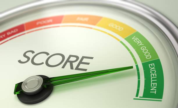 credit checks - credit scores - high credit score - credit scores affect renting